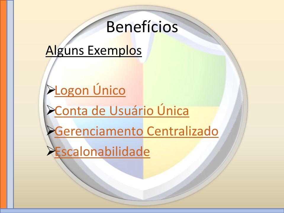 Benefícios Alguns Exemplos Logon Único Conta de Usuário Única