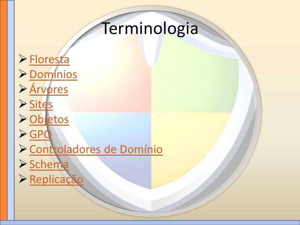 Terminologia Floresta Domínios Árvores Sites Objetos GPO