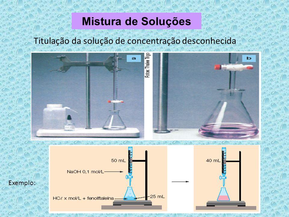 Mistura de Soluções Titulação da solução de concentração desconhecida