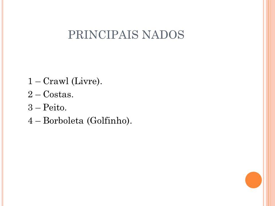 PRINCIPAIS NADOS 1 – Crawl (Livre). 2 – Costas. 3 – Peito. 4 – Borboleta (Golfinho).