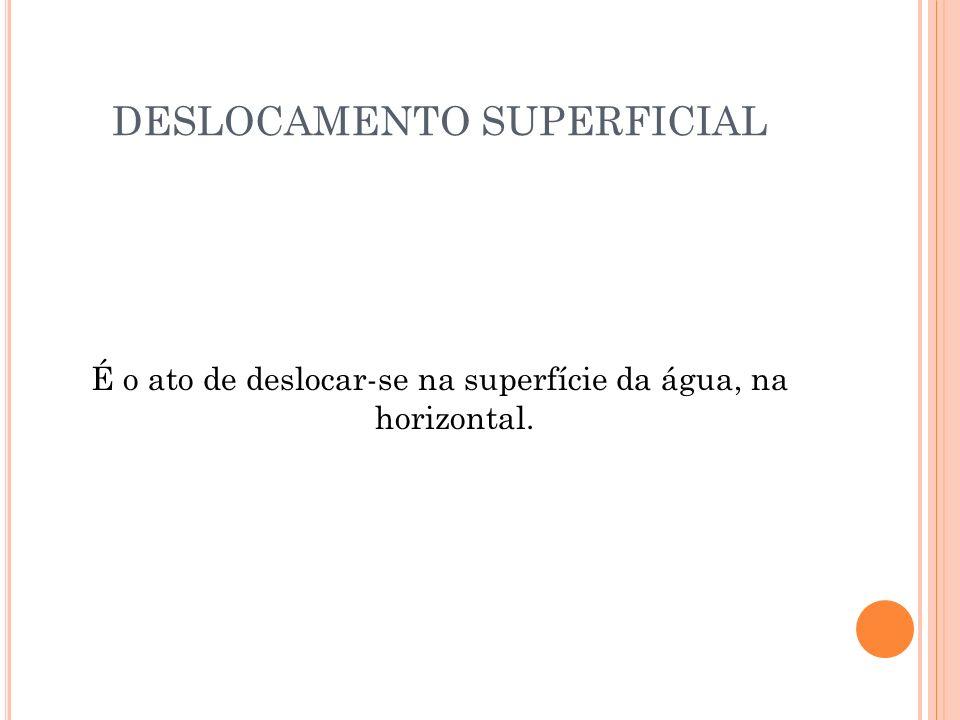 DESLOCAMENTO SUPERFICIAL