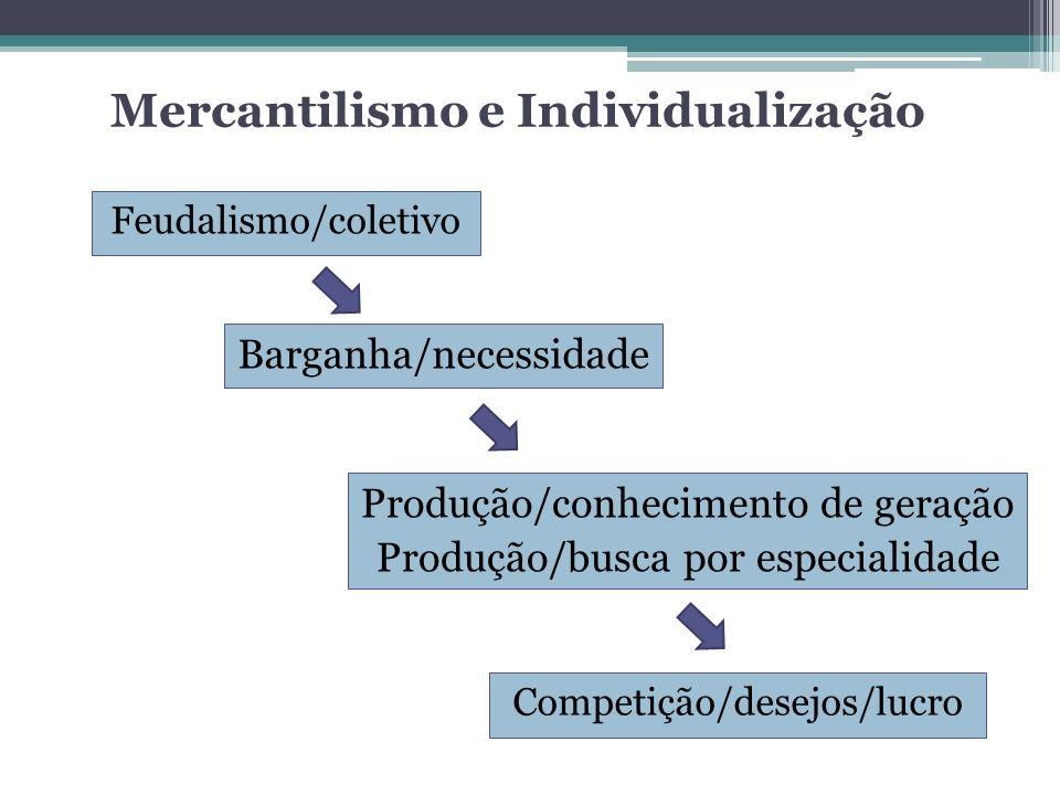 Mercantilismo e Individualização