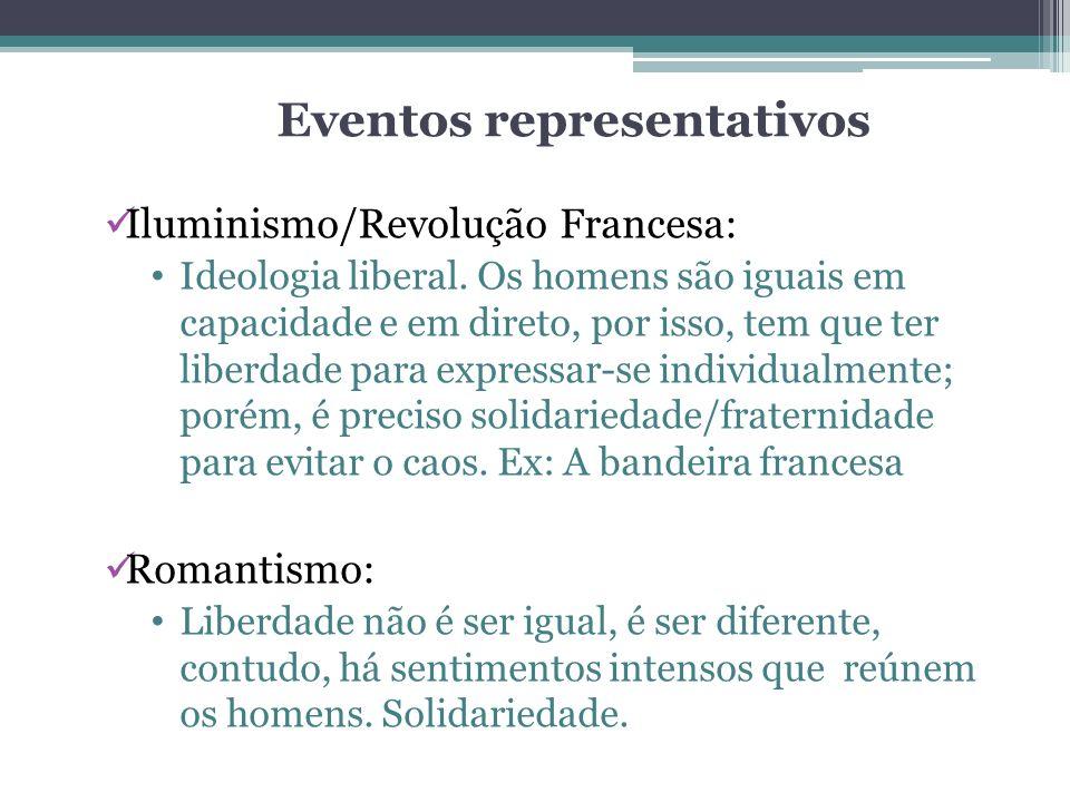 Eventos representativos