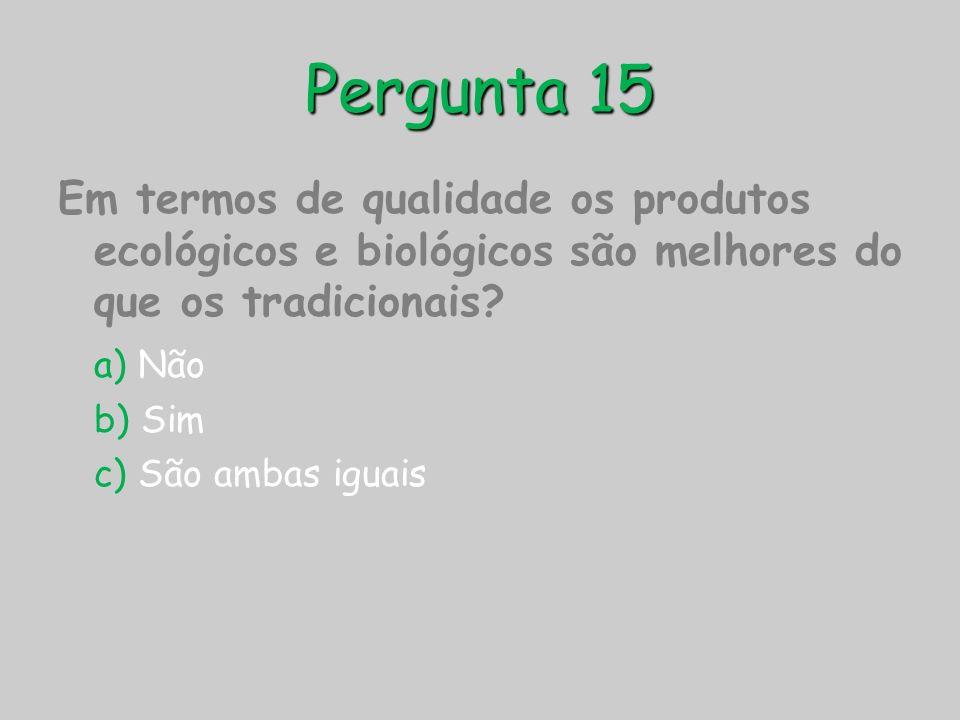 Pergunta 15 Em termos de qualidade os produtos ecológicos e biológicos são melhores do que os tradicionais