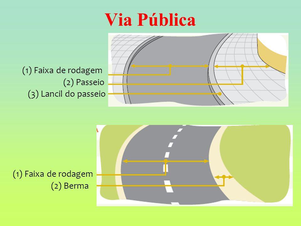 Via Pública (1) Faixa de rodagem (2) Passeio (3) Lancil do passeio