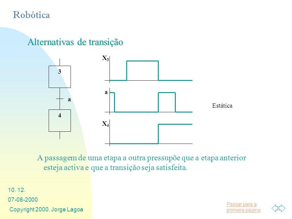 Alternativas de transição