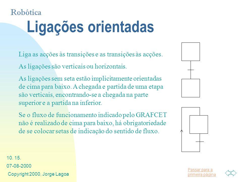 Ligações orientadas Liga as acções às transições e as transições às acções. As ligações são verticais ou horizontais.