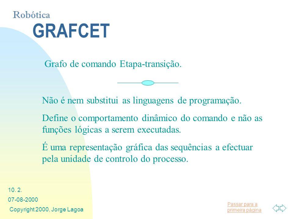 GRAFCET Grafo de comando Etapa-transição.