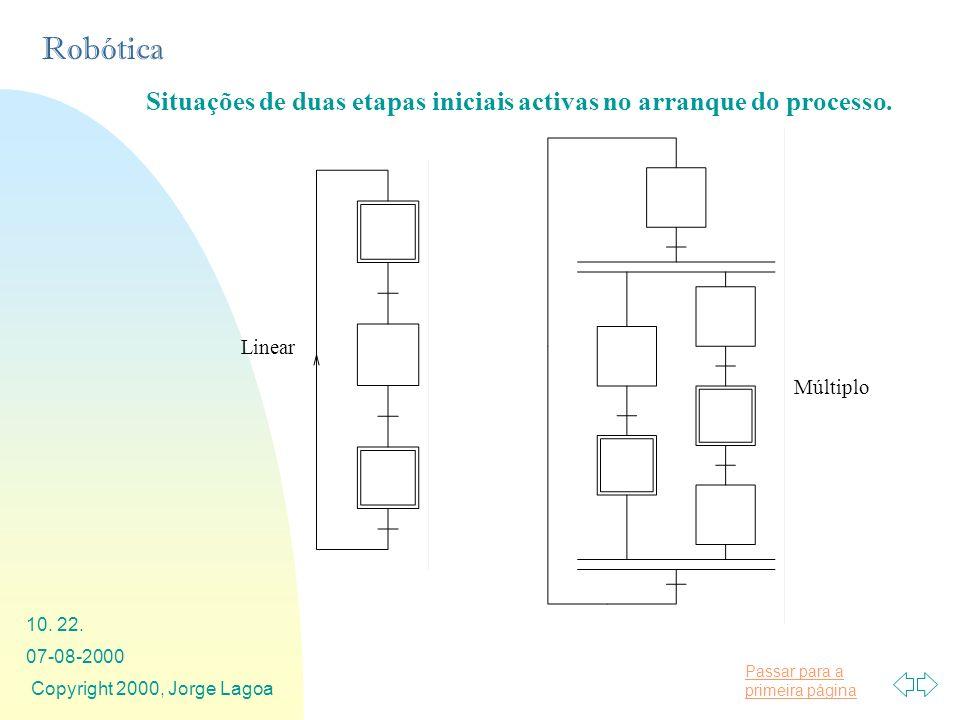 Situações de duas etapas iniciais activas no arranque do processo.