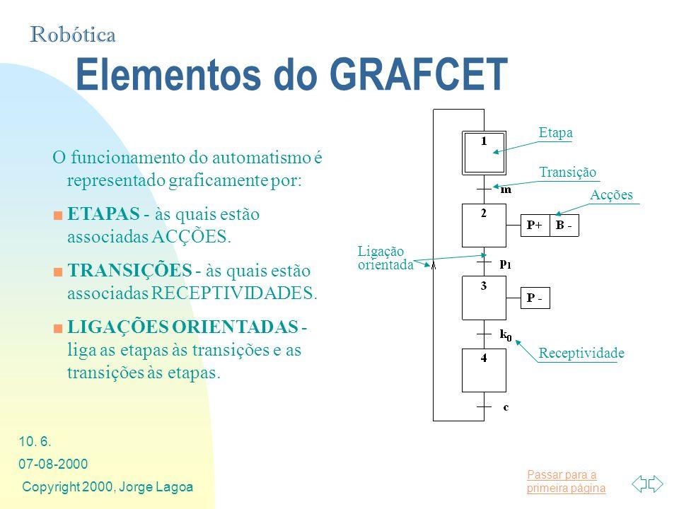Elementos do GRAFCET Etapa. O funcionamento do automatismo é representado graficamente por: ETAPAS - às quais estão associadas ACÇÕES.
