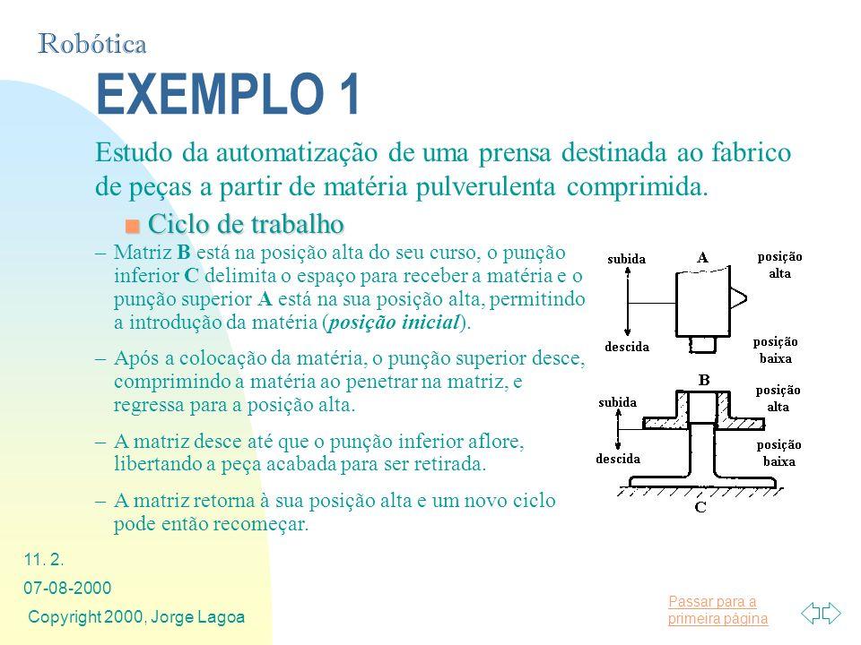 EXEMPLO 1 Estudo da automatização de uma prensa destinada ao fabrico de peças a partir de matéria pulverulenta comprimida.