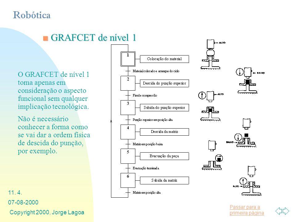 GRAFCET de nível 1 O GRAFCET de nível 1 toma apenas em consideração o aspecto funcional sem qualquer implicação tecnológica.