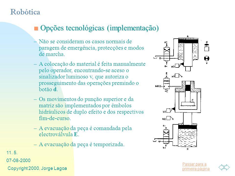 Opções tecnológicas (implementação)