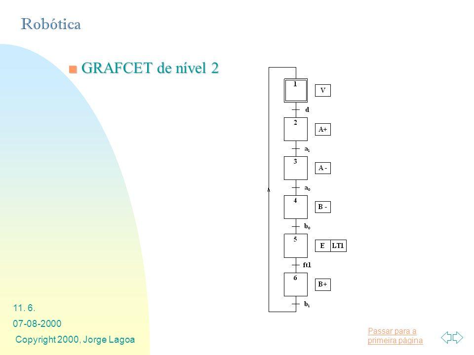 GRAFCET de nível 2 07-08-2000 Copyright 2000, Jorge Lagoa
