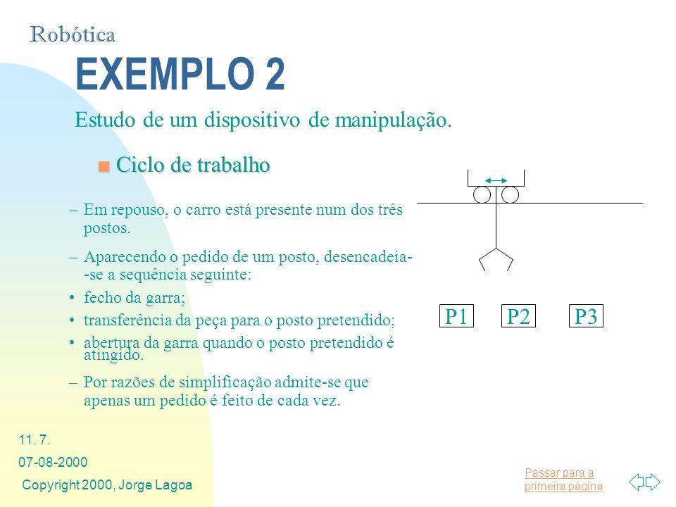 EXEMPLO 2 Estudo de um dispositivo de manipulação. Ciclo de trabalho