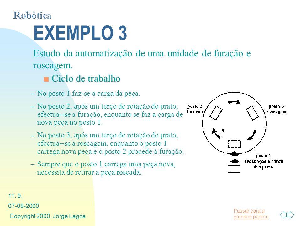 EXEMPLO 3 Estudo da automatização de uma unidade de furação e roscagem. Ciclo de trabalho. No posto 1 faz-se a carga da peça.