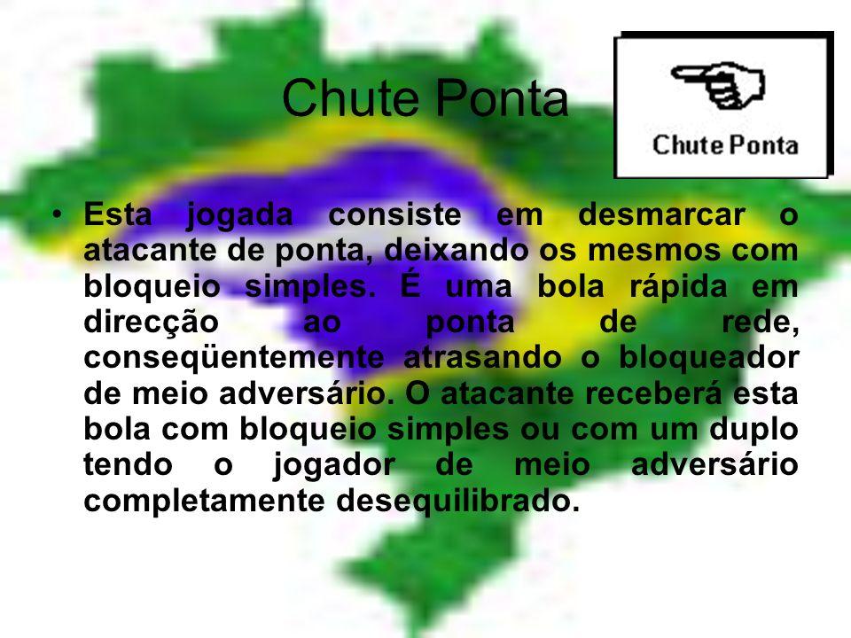 Chute Ponta