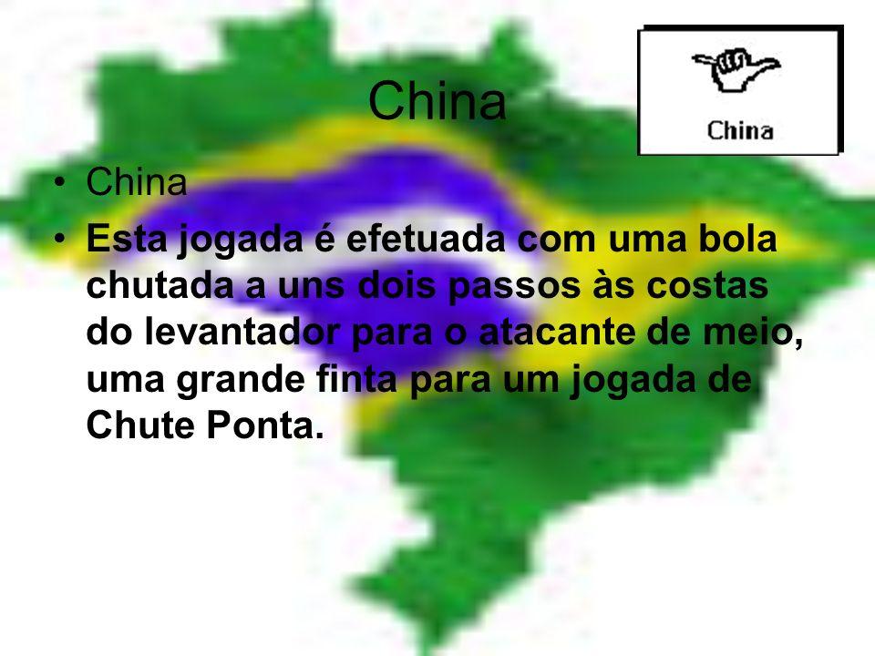 China China.