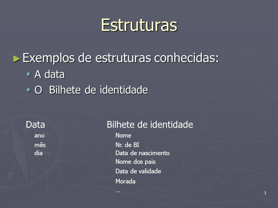 Estruturas Exemplos de estruturas conhecidas: A data