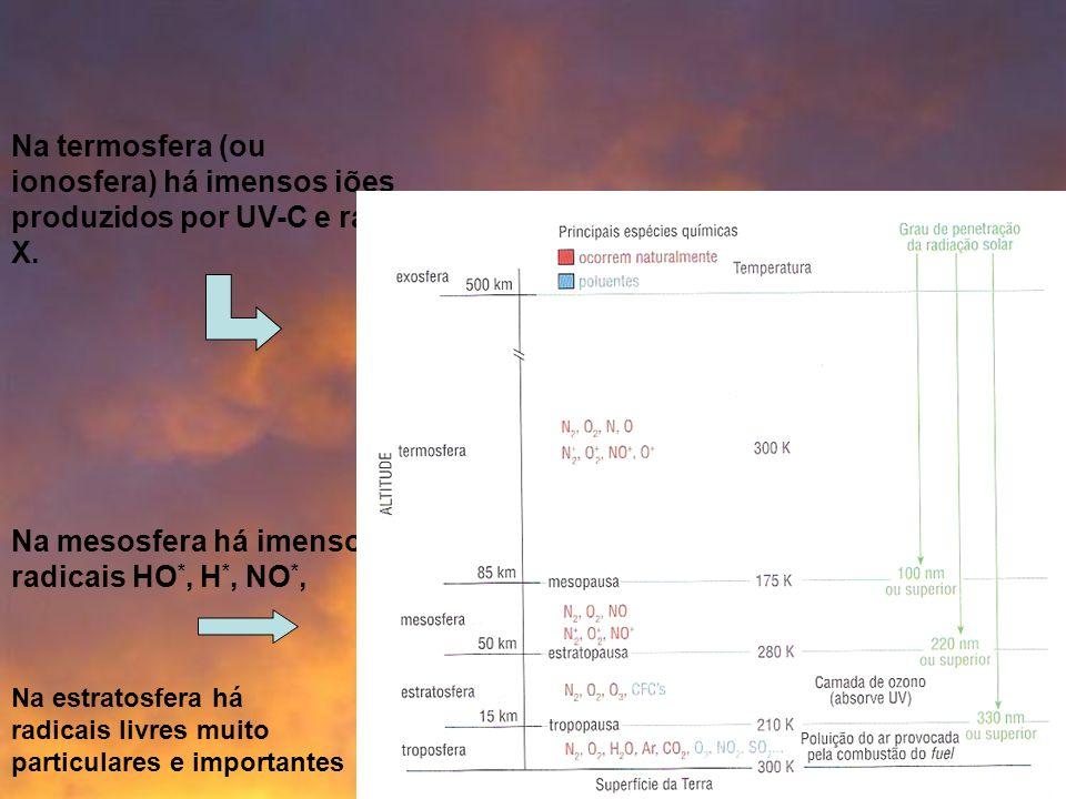Na mesosfera há imenso radicais HO*, H*, NO*,