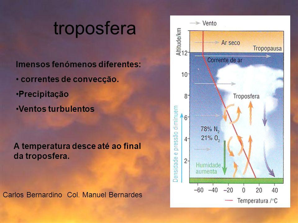 troposfera Imensos fenómenos diferentes: correntes de convecção.