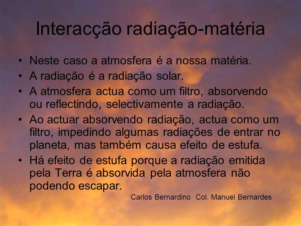 Interacção radiação-matéria