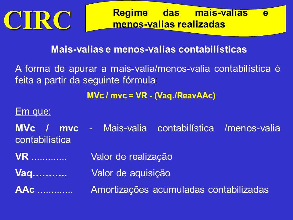 CIRC Regime das mais-valias e menos-valias realizadas