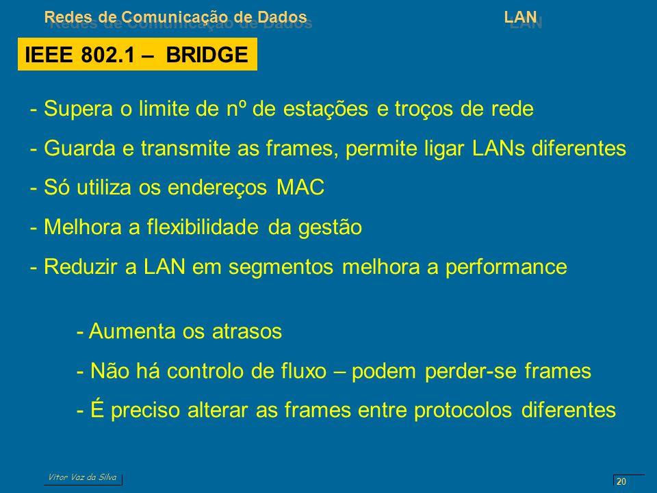 IEEE 802.1 – BRIDGE Supera o limite de nº de estações e troços de rede. Guarda e transmite as frames, permite ligar LANs diferentes.