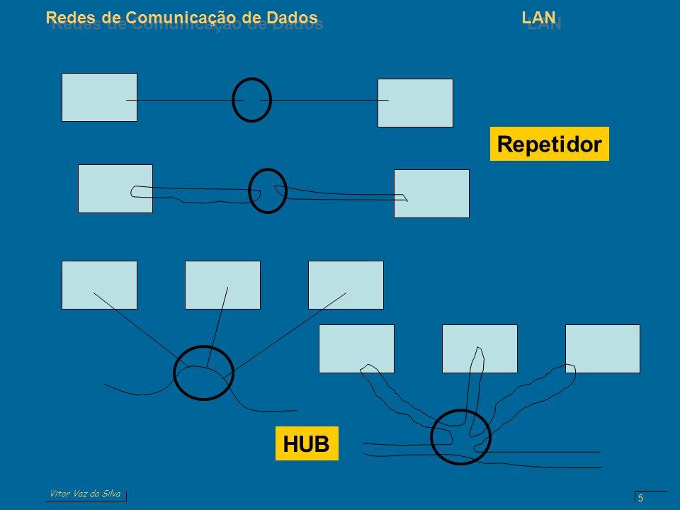 Repetidor HUB