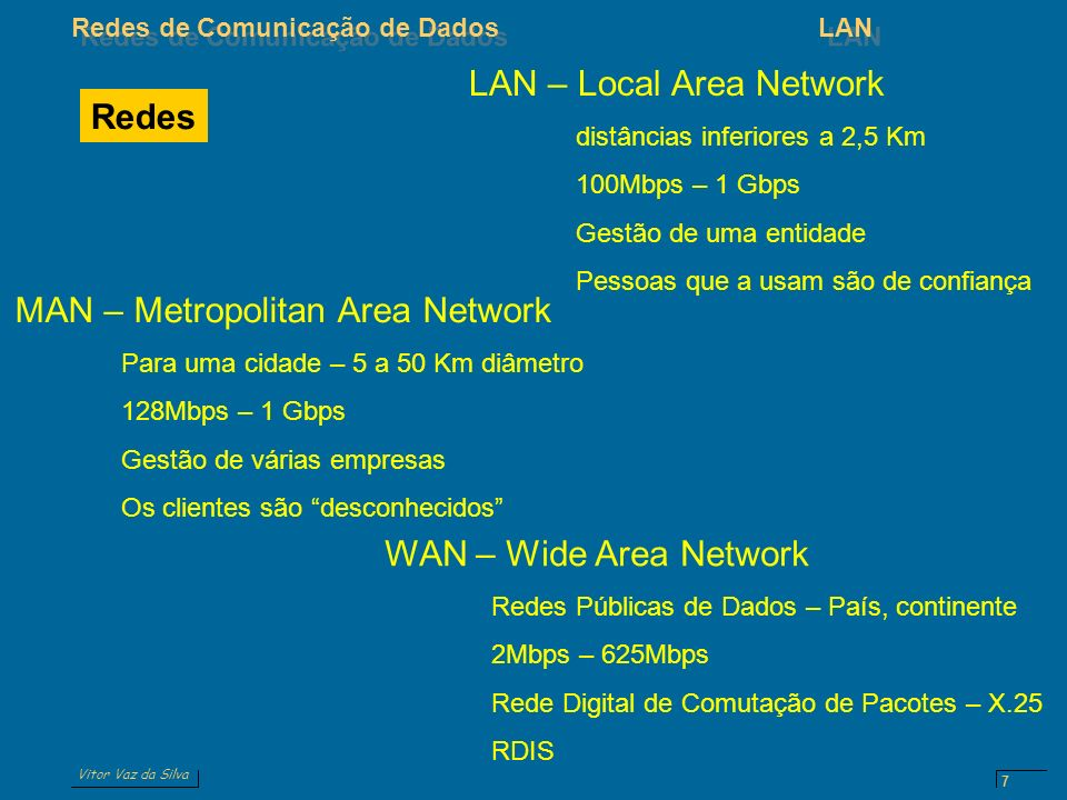 LAN – Local Area Network Redes