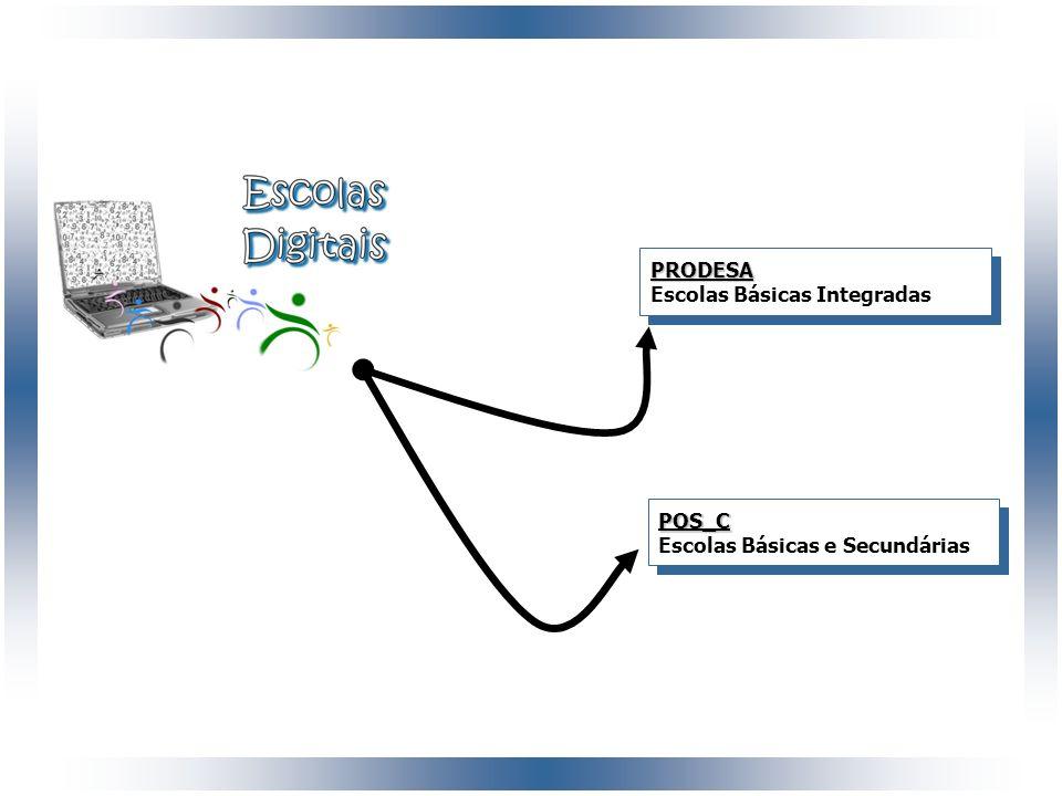 PRODESA Escolas Básicas Integradas POS_C Escolas Básicas e Secundárias
