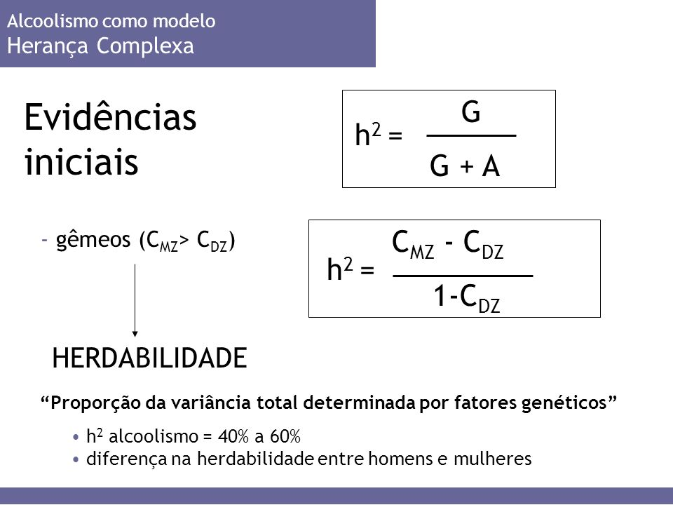 Evidências iniciais G G + A h2 = CMZ - CDZ 1-CDZ HERDABILIDADE