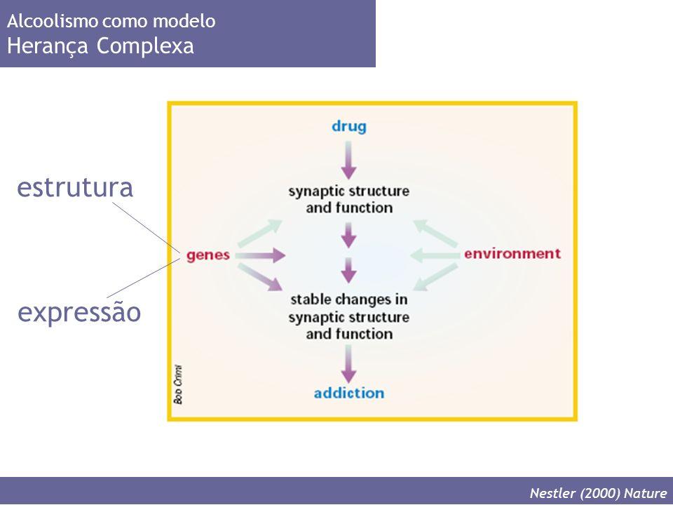 estrutura expressão Herança Complexa Alcoolismo como modelo