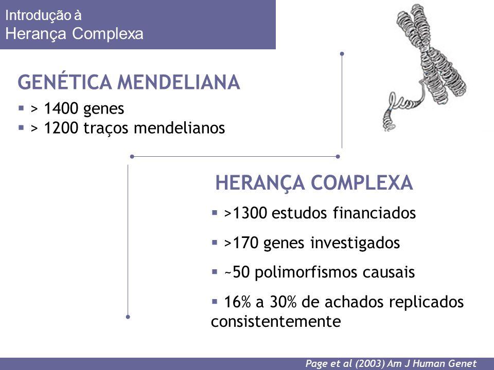 GENÉTICA MENDELIANA HERANÇA COMPLEXA Herança Complexa > 1400 genes