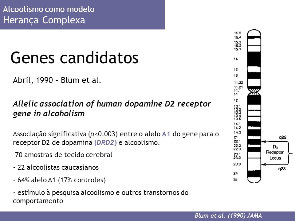 Genes candidatos Herança Complexa Alcoolismo como modelo