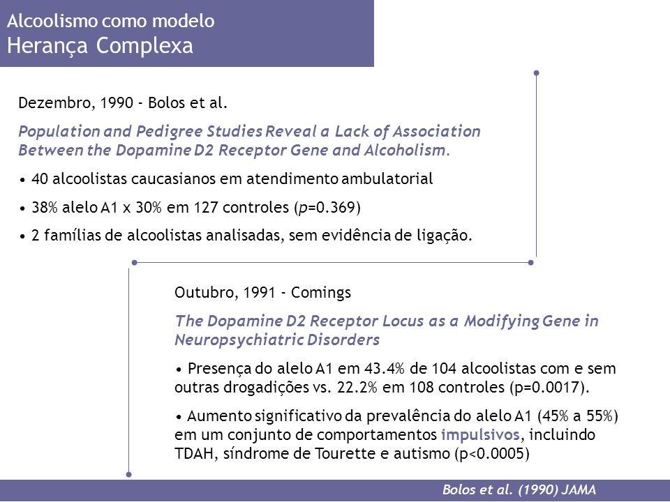 Herança Complexa Alcoolismo como modelo Dezembro, 1990 - Bolos et al.