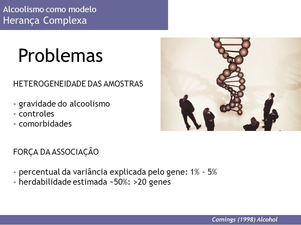 Problemas Herança Complexa Alcoolismo como modelo
