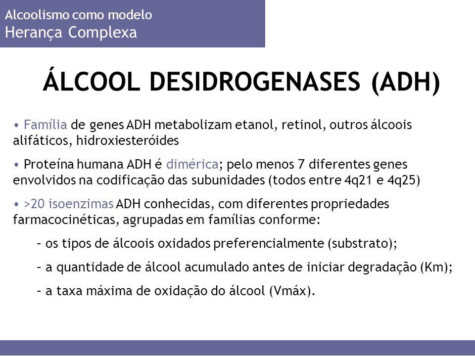ÁLCOOL DESIDROGENASES (ADH)