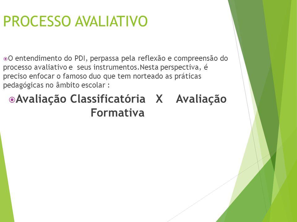 Avaliação Classificatória X Avaliação Formativa