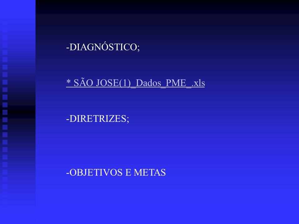 DIAGNÓSTICO; * SÃO JOSE(1)_Dados_PME_.xls DIRETRIZES; OBJETIVOS E METAS