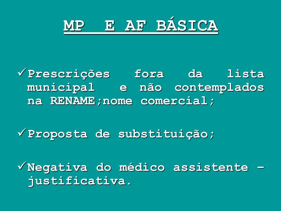 MP E AF BÁSICA Prescrições fora da lista municipal e não contemplados na RENAME;nome comercial;