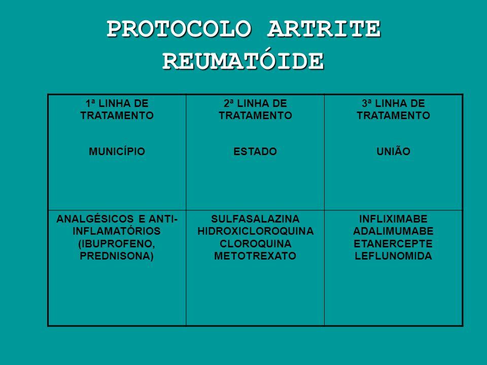 PROTOCOLO ARTRITE REUMATÓIDE