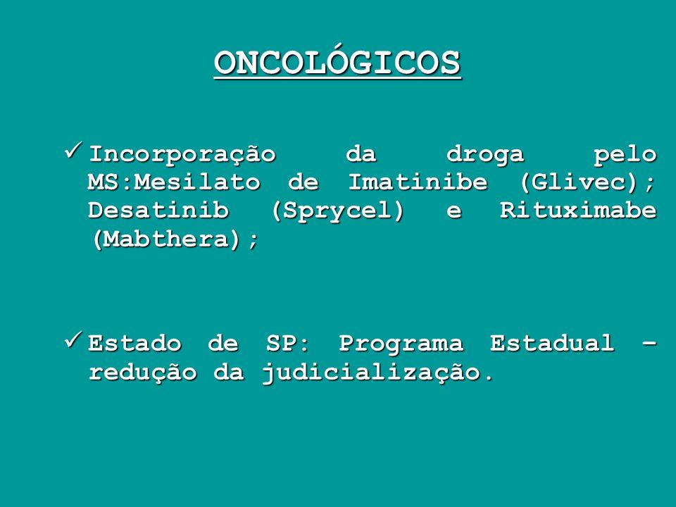 ONCOLÓGICOS Incorporação da droga pelo MS:Mesilato de Imatinibe (Glivec); Desatinib (Sprycel) e Rituximabe (Mabthera);
