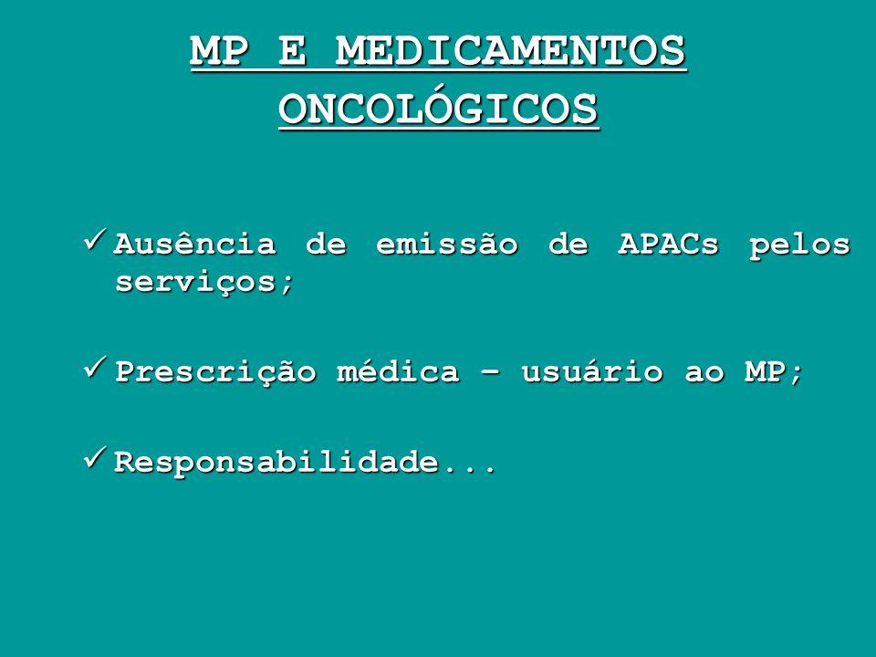 MP E MEDICAMENTOS ONCOLÓGICOS