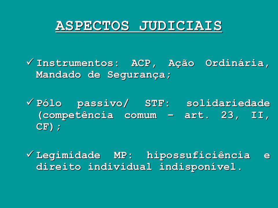 ASPECTOS JUDICIAIS Instrumentos: ACP, Ação Ordinária, Mandado de Segurança;