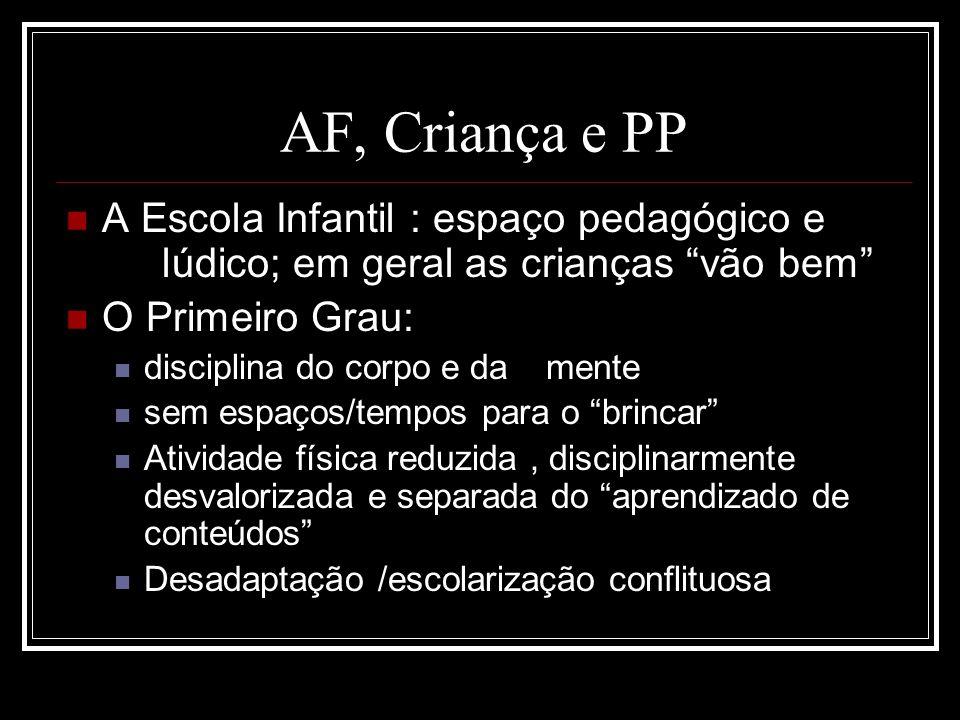 AF, Criança e PP A Escola Infantil : espaço pedagógico e lúdico; em geral as crianças vão bem O Primeiro Grau: