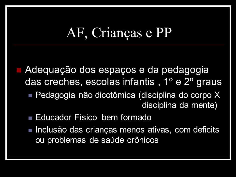 AF, Crianças e PP Adequação dos espaços e da pedagogia das creches, escolas infantis , 1º e 2º graus.