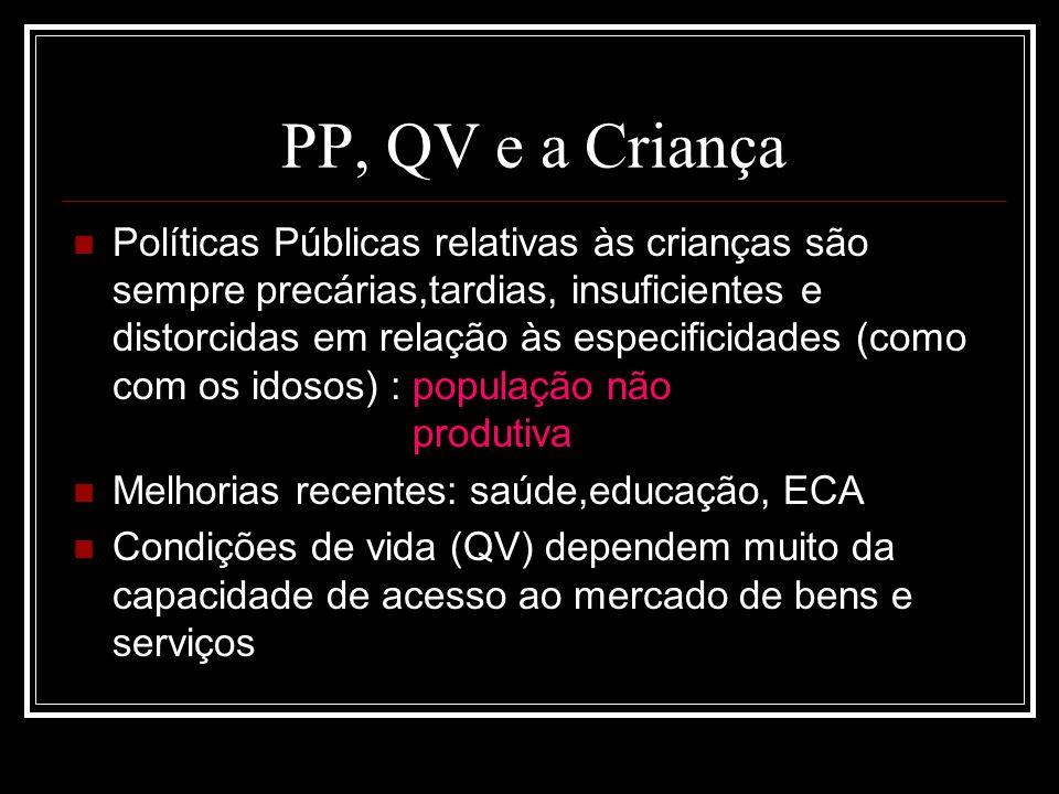 PP, QV e a Criança