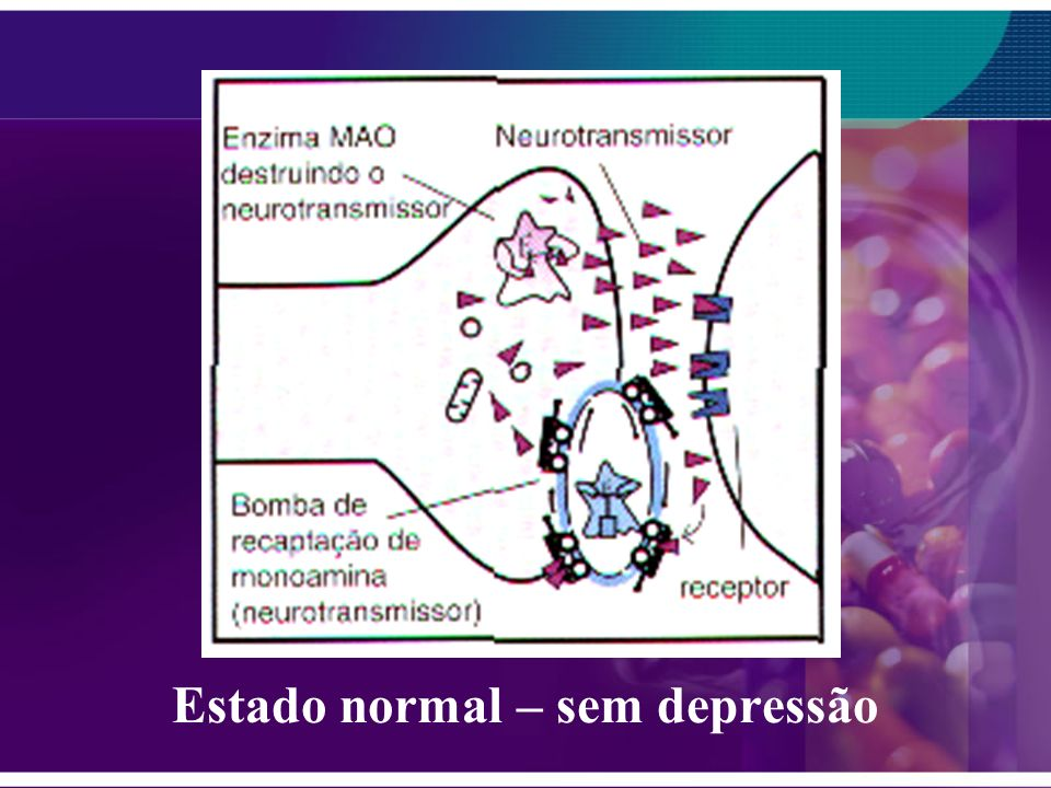 Estado normal – sem depressão