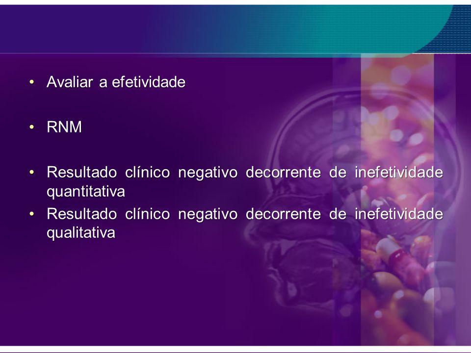 Avaliar a efetividade RNM. Resultado clínico negativo decorrente de inefetividade quantitativa.